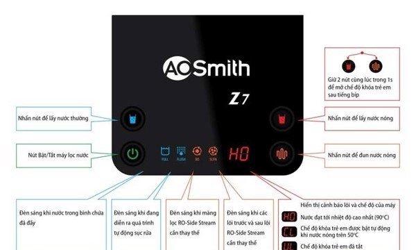 Những lý do khách hàng nên sử dụng máy lọc nước AOSmith